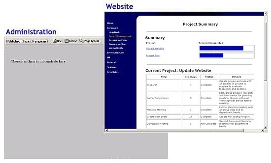 Dynamic Project Summary Web Application