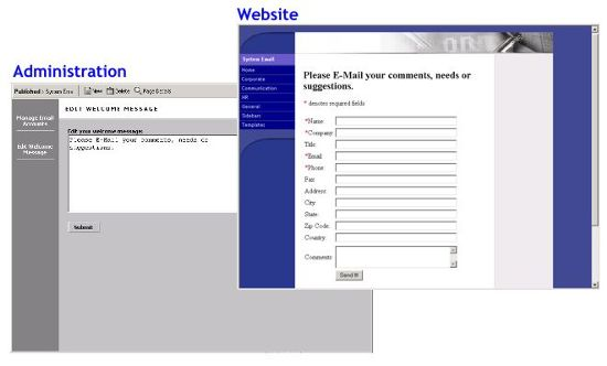 Interactive Online System Email Application